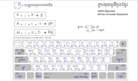 Khmer unicode Keyboard layout