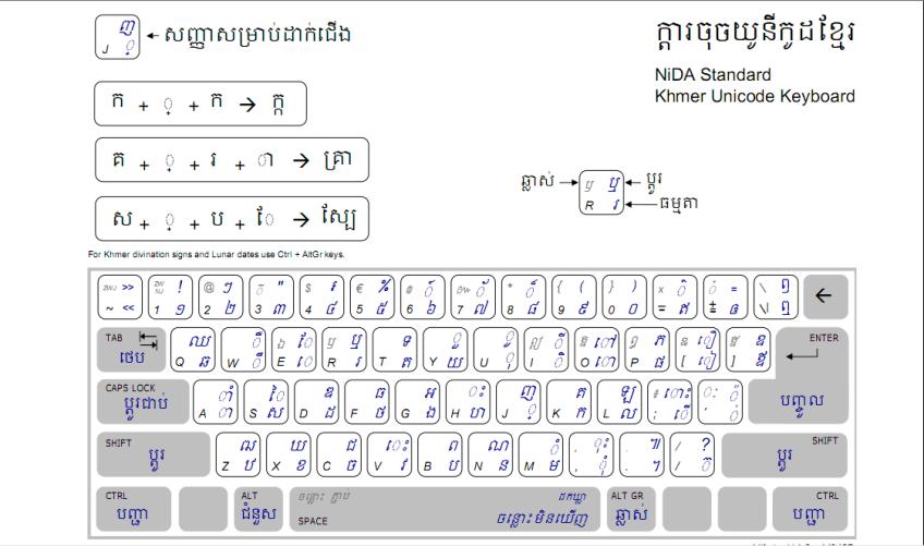 Khmer unicode Keyboard layout | ដើម្បី អ្នក និង